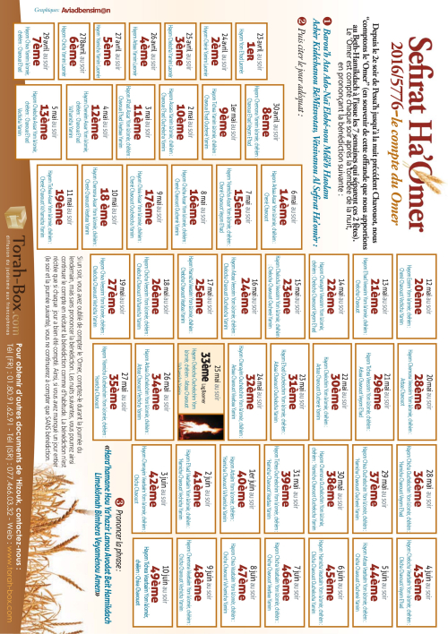 Compte du Omer   Calendrier   Editions Torah Box